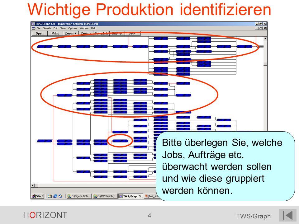 Wichtige Produktion identifizieren