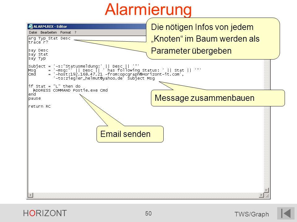 """Alarmierung Die nötigen Infos von jedem """"Knoten im Baum werden als Parameter übergeben. Message zusammenbauen."""