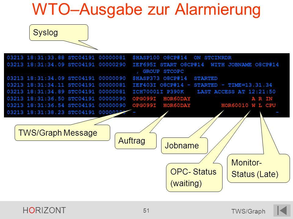 WTO–Ausgabe zur Alarmierung