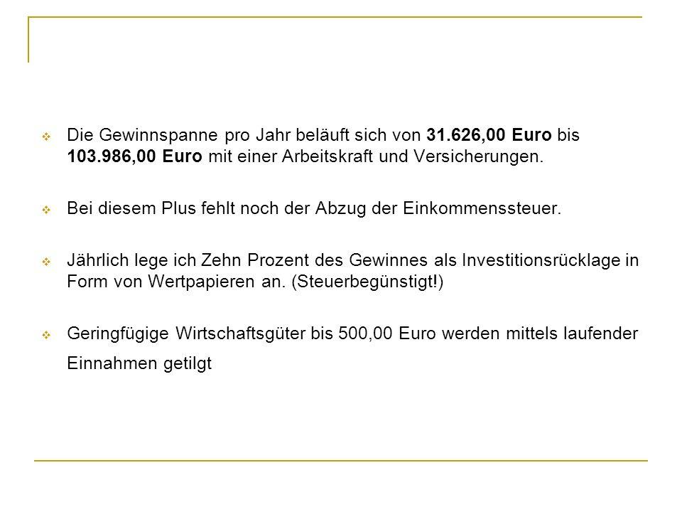 Die Gewinnspanne pro Jahr beläuft sich von 31. 626,00 Euro bis 103