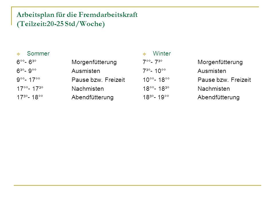 Arbeitsplan für die Fremdarbeitskraft (Teilzeit:20-25 Std/Woche)