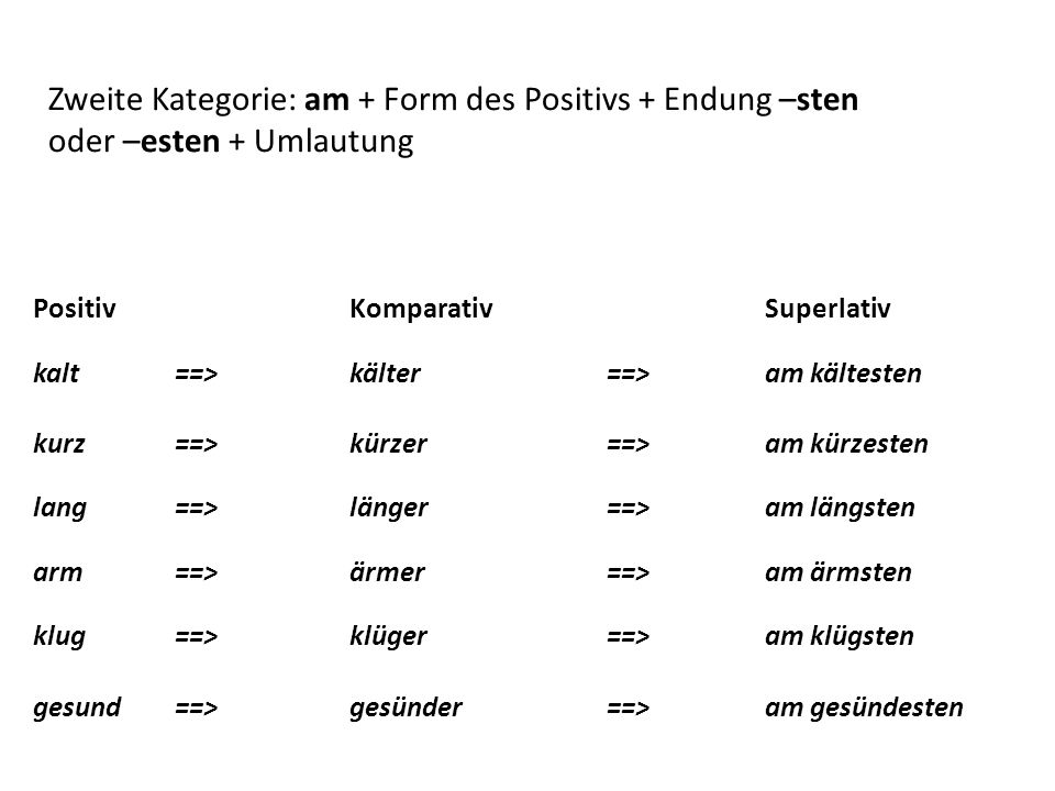 Zweite Kategorie: am + Form des Positivs + Endung –sten oder –esten + Umlautung