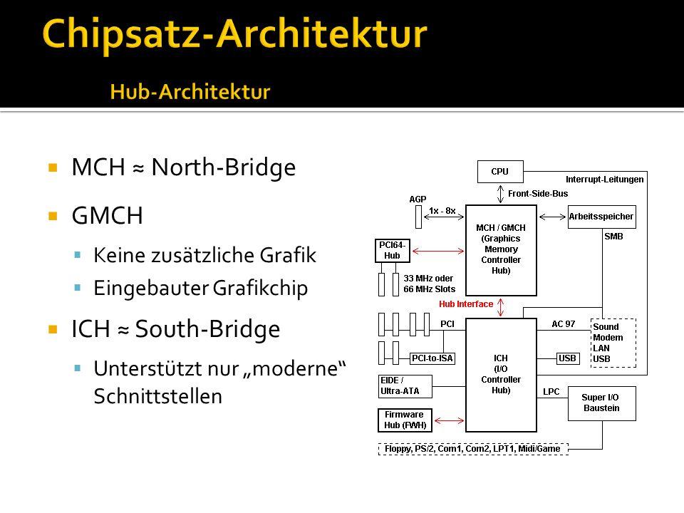 Chipsatz-Architektur Hub-Architektur