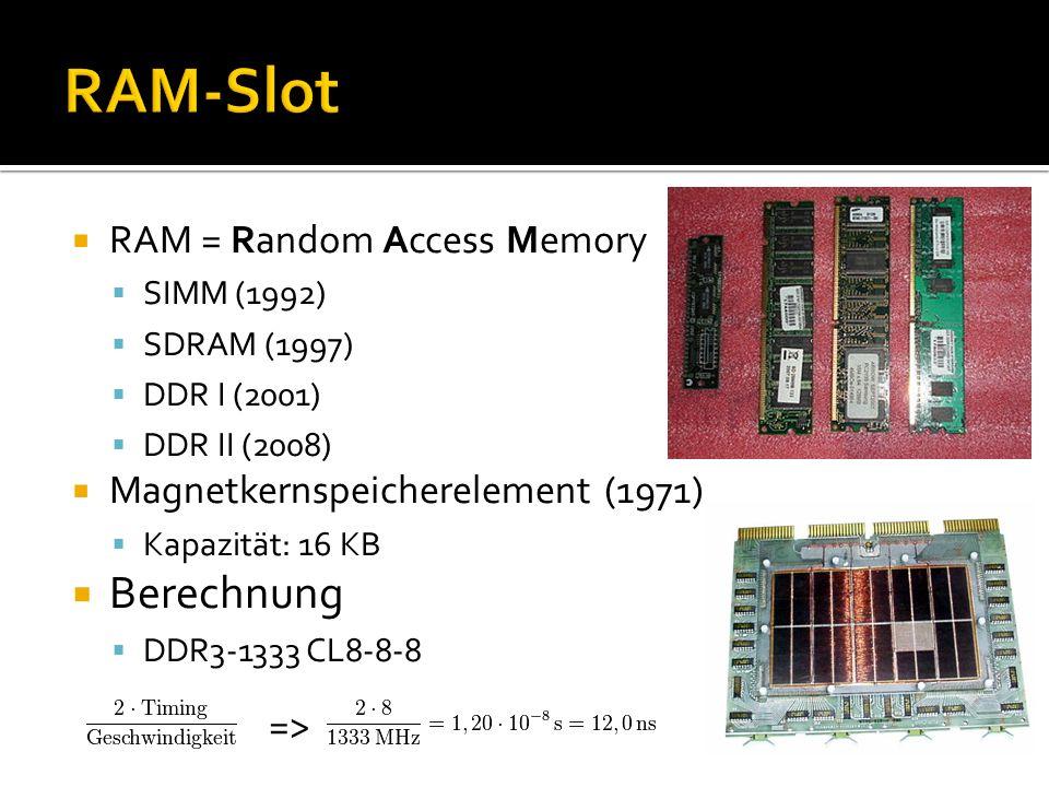 RAM-Slot Berechnung RAM = Random Access Memory
