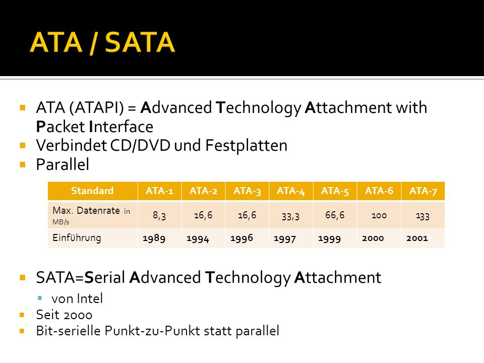 ATA / SATA ATA (ATAPI) = Advanced Technology Attachment with Packet Interface. Verbindet CD/DVD und Festplatten.