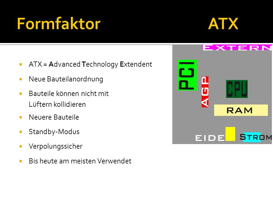 Formfaktor ATX ATX = Advanced Technology Extendent