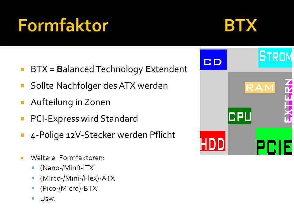 Formfaktor BTX BTX = Balanced Technology Extendent