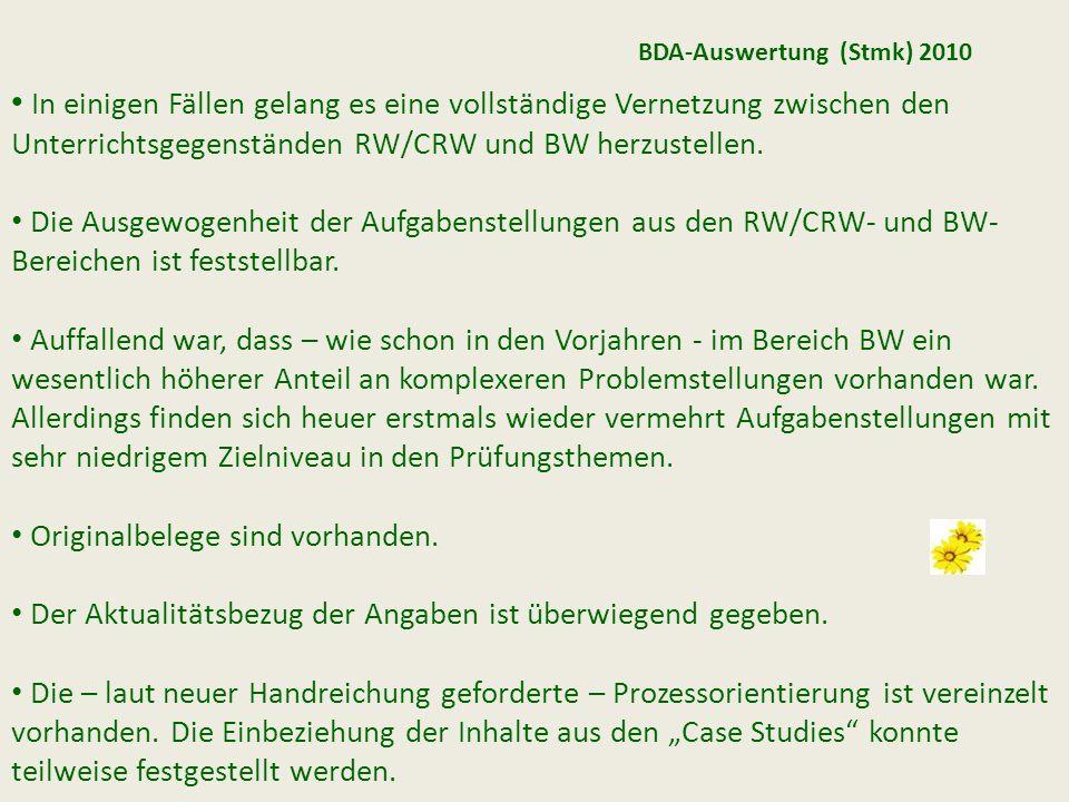 BDA-Auswertung (Stmk) 2010