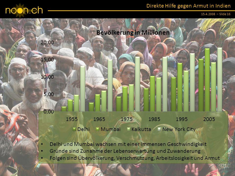 Delhi und Mumbai wachsen mit einer immensen Geschwindigkeit