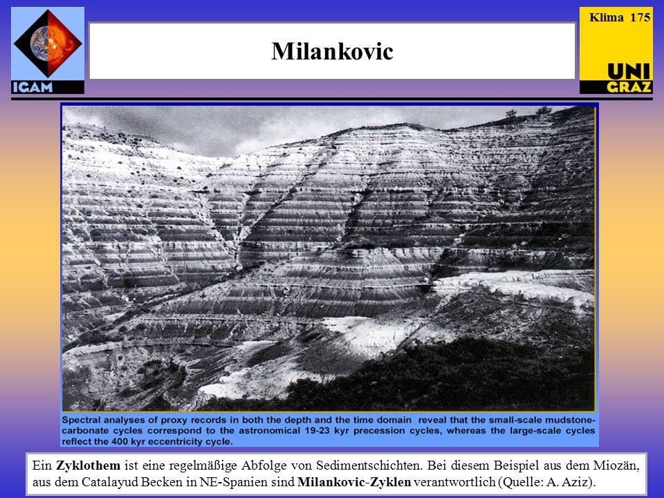Klima 175 Milankovic.