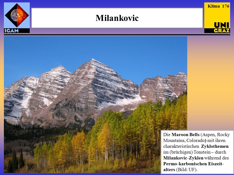 Klima 176 Milankovic.