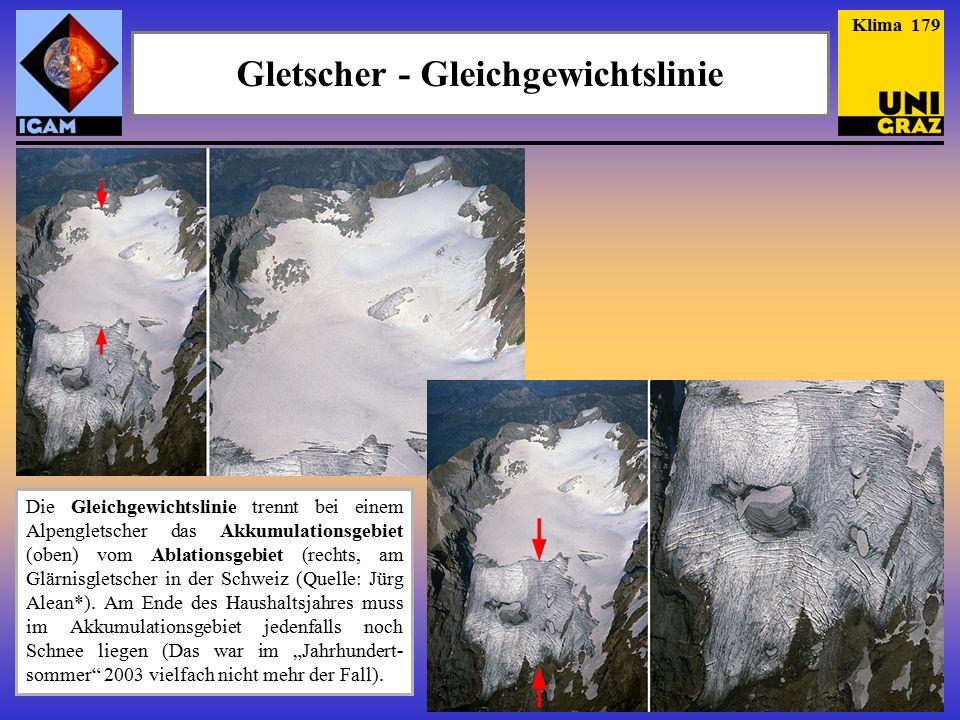 Gletscher - Gleichgewichtslinie