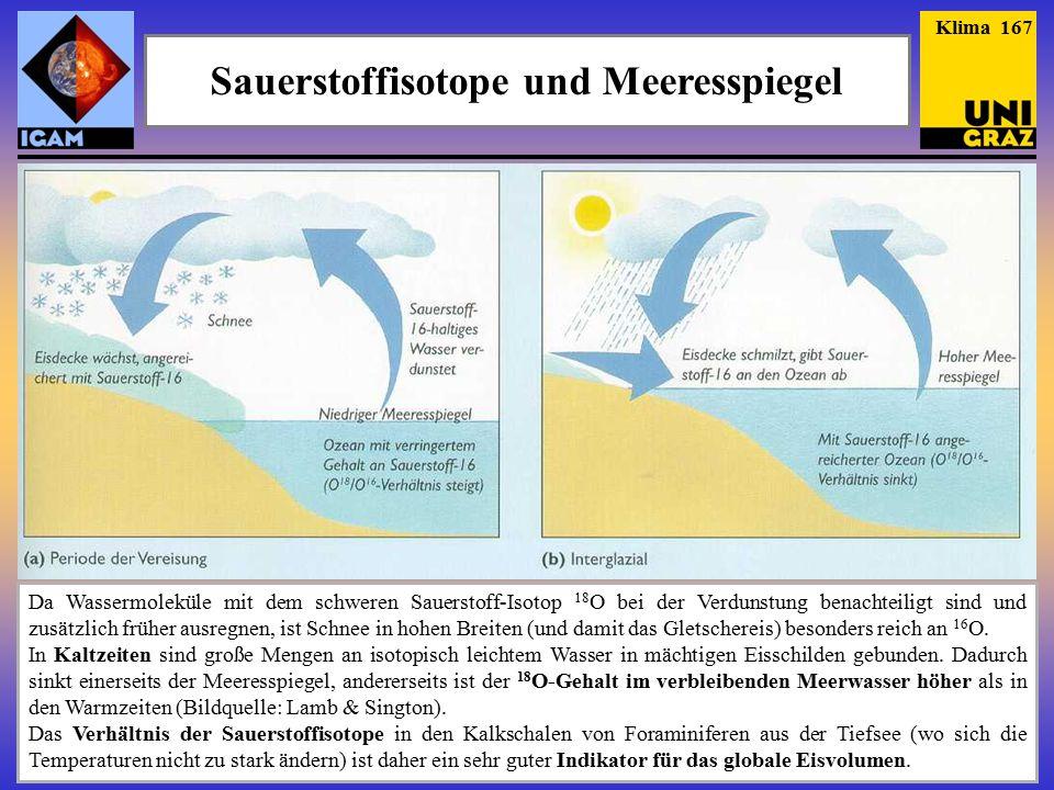 Sauerstoffisotope und Meeresspiegel