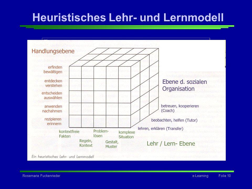 Heuristisches Lehr- und Lernmodell