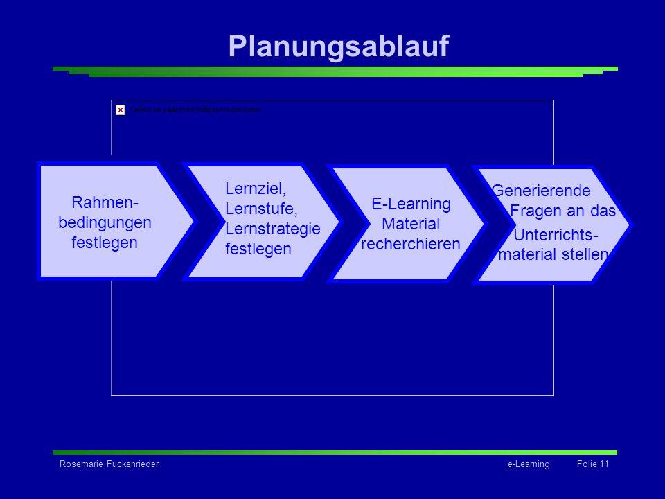 Planungsablauf Grafik Lernziel, Lernstufe, Lernstrategie festlegen