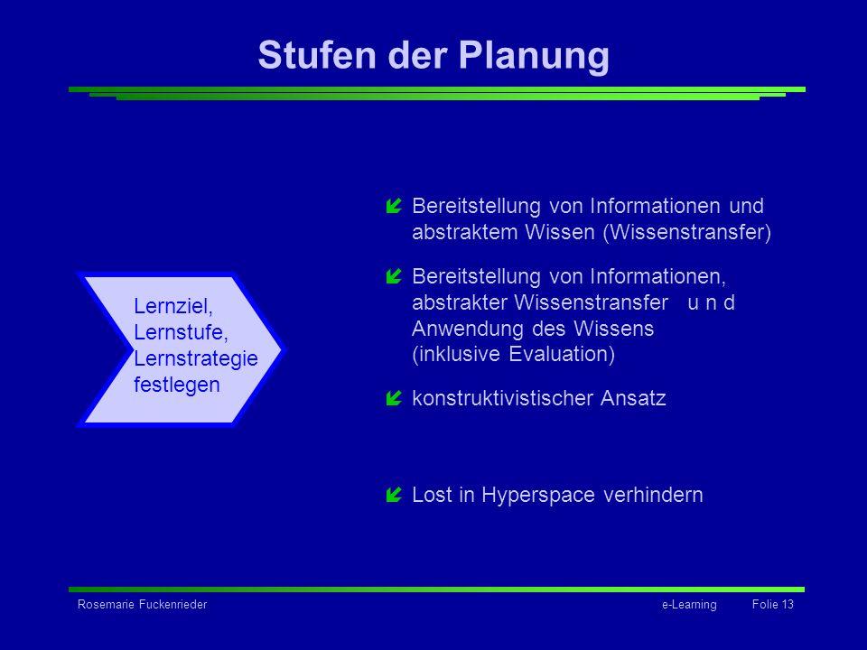 Stufen der Planung Bereitstellung von Informationen und abstraktem Wissen (Wissenstransfer)