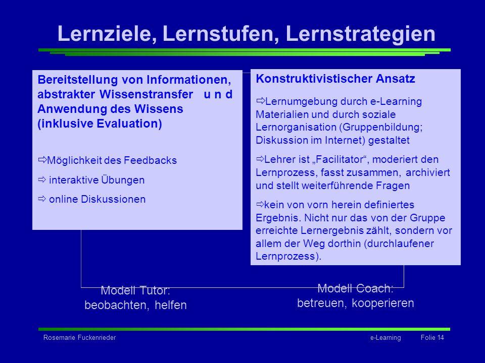 Lernziele, Lernstufen, Lernstrategien
