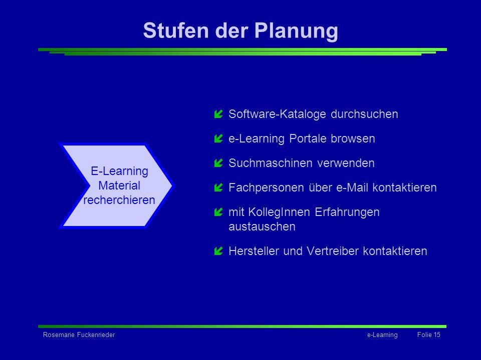 E-Learning Material recherchieren