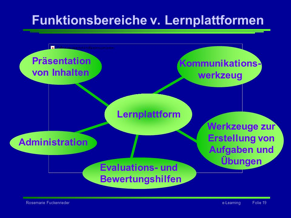 Funktionsbereiche v. Lernplattformen