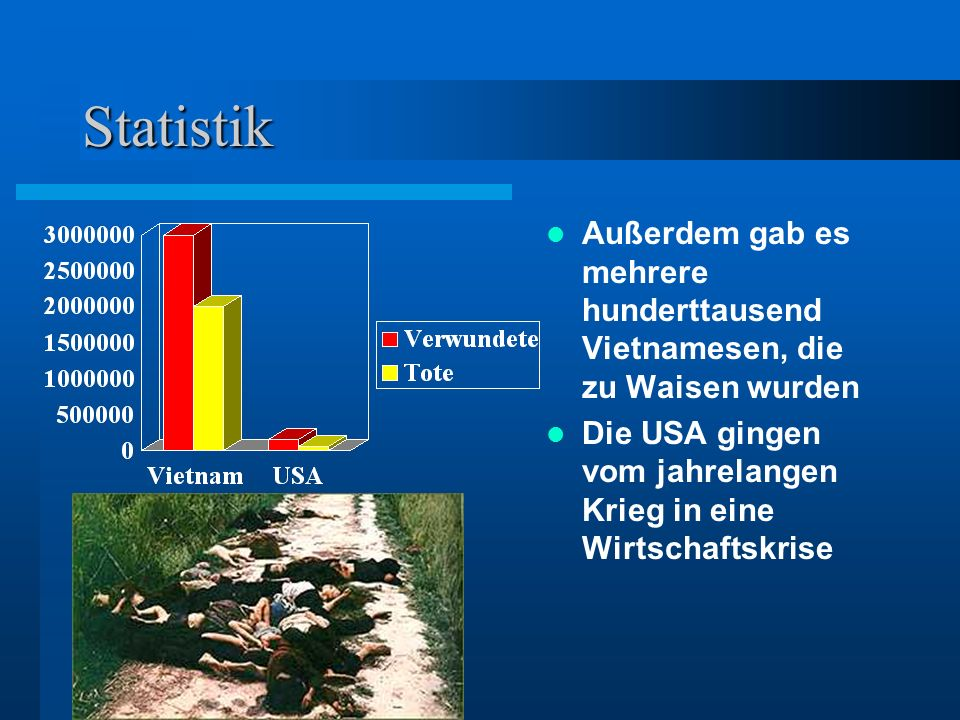 Statistik Außerdem gab es mehrere hunderttausend Vietnamesen, die zu Waisen wurden.