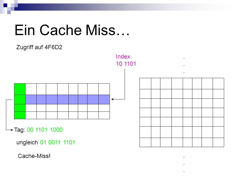 Ein Cache Miss… Zugriff auf 4F6D2 Index 10 1101 . Tag: 00 1101 1000
