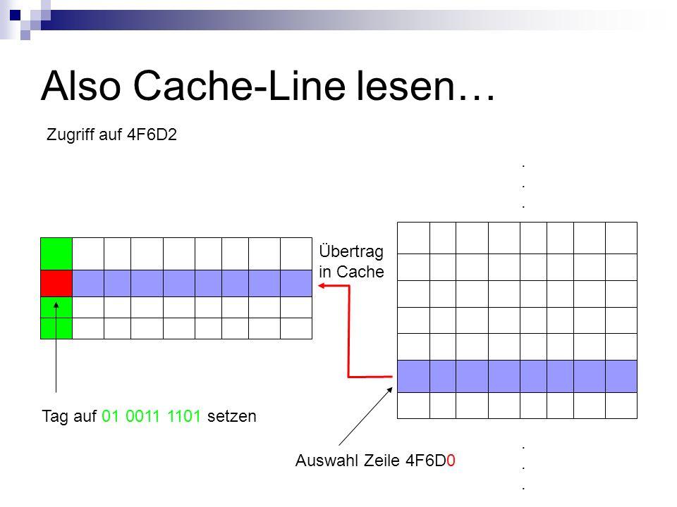 Also Cache-Line lesen…