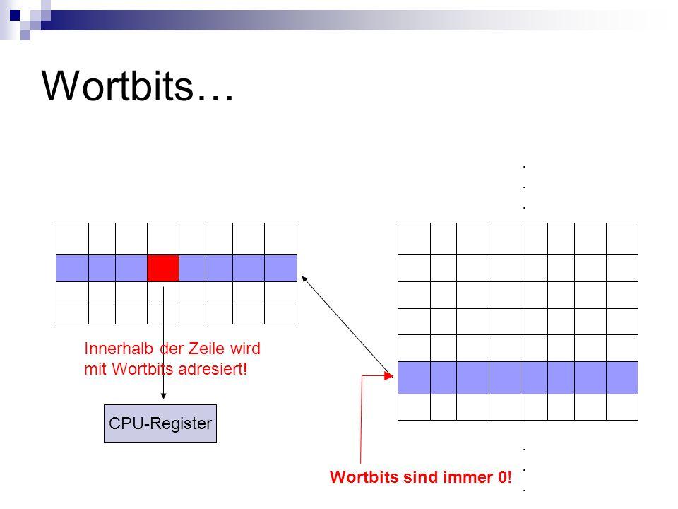Wortbits… . Innerhalb der Zeile wird mit Wortbits adresiert!