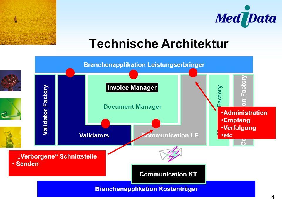 Technische Architektur