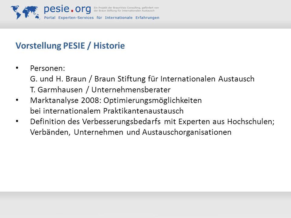 Vorstellung PESIE / Historie