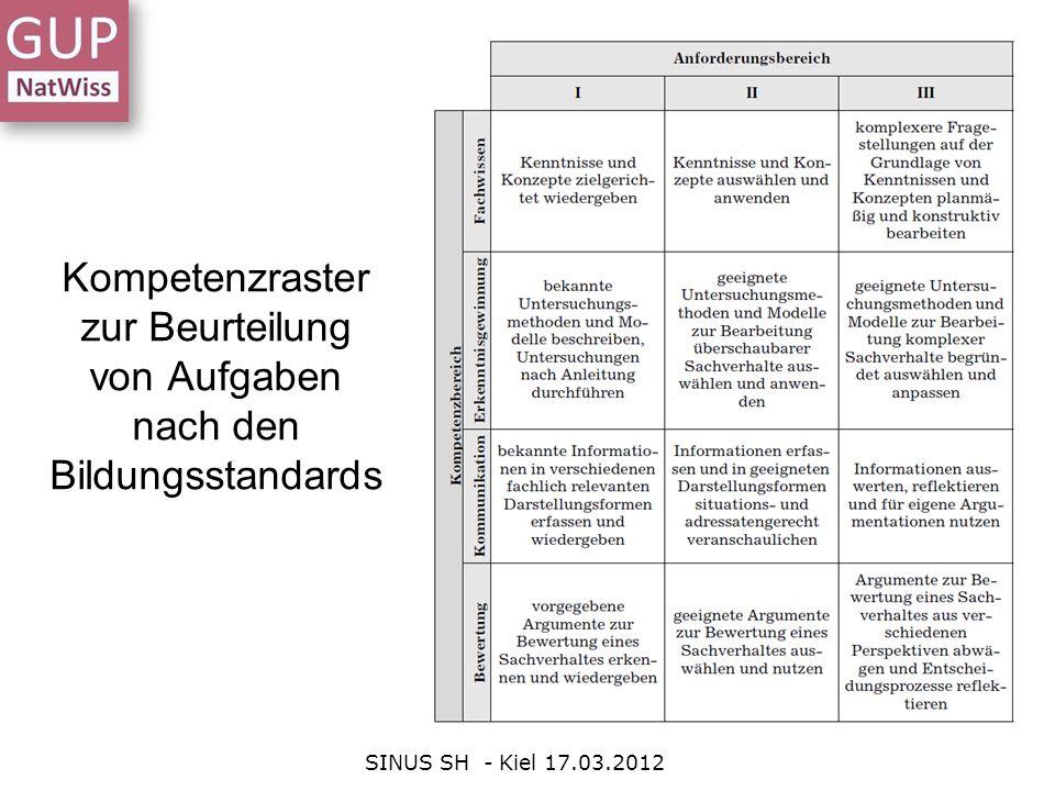 Kompetenzraster zur Beurteilung von Aufgaben nach den Bildungsstandards