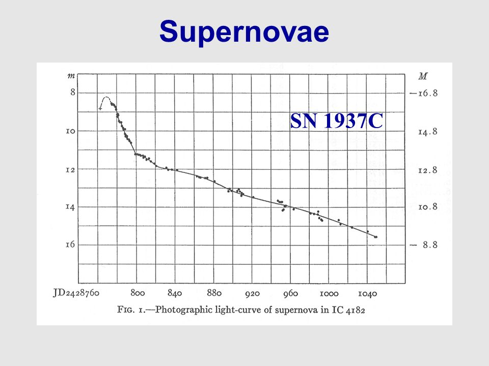 Supernovae SN 1937C Walter Baade (1893-1960) Fritz Zwicky (1898-1974)