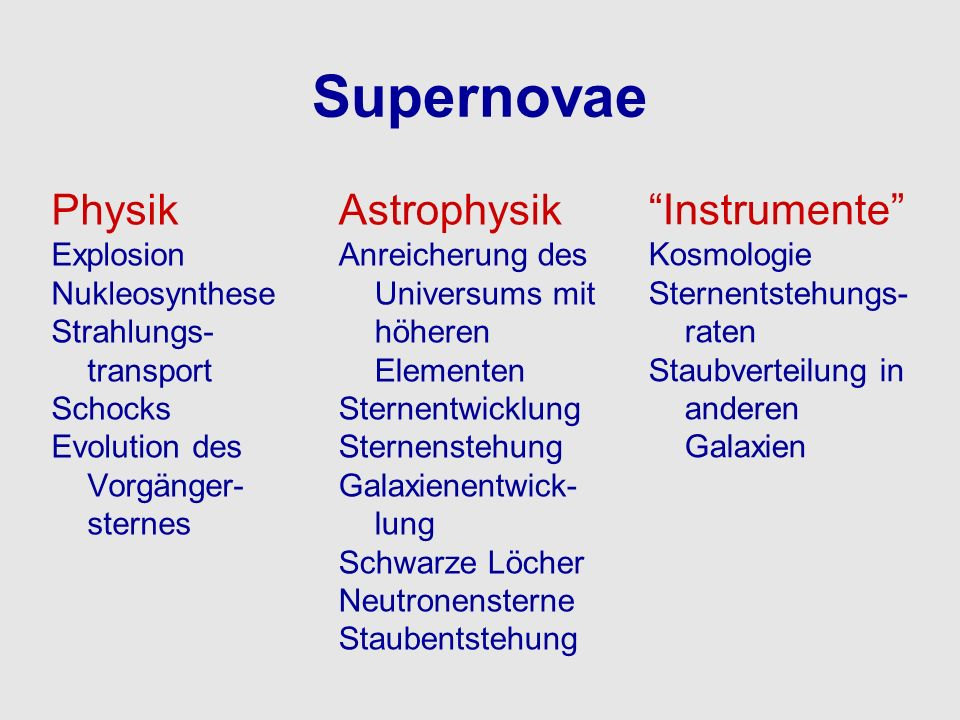 Supernovae Physik Astrophysik Instrumente Explosion Nukleosynthese
