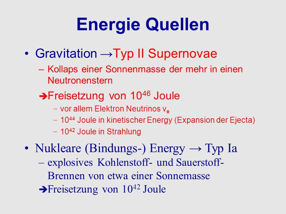 Energie Quellen Gravitation →Typ II Supernovae