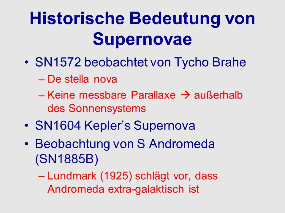 Historische Bedeutung von Supernovae