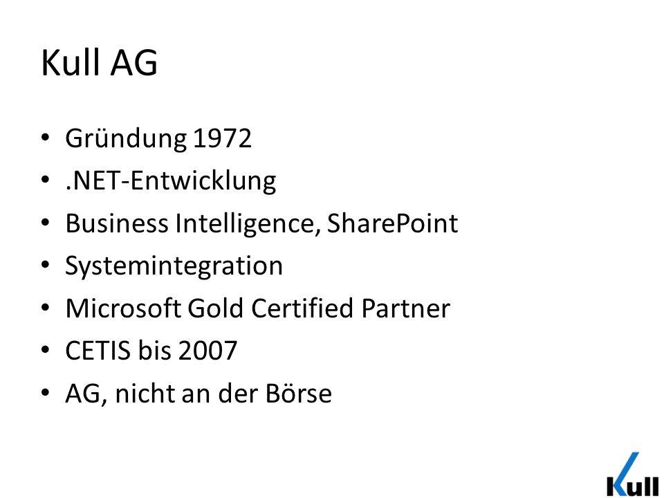 Kull AG Gründung 1972 .NET-Entwicklung