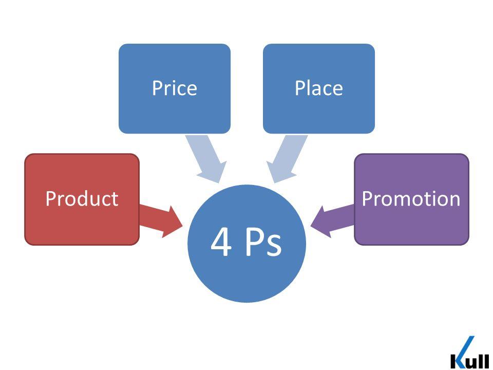 Produkt als wichtiges Merkmal Promotion wichtig