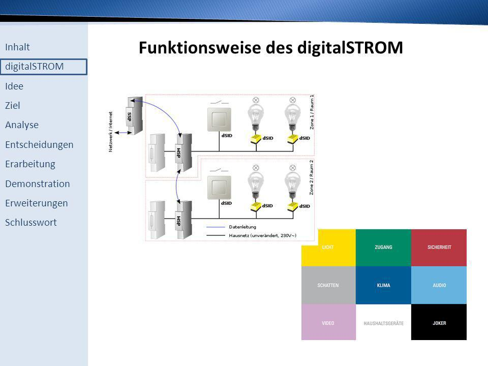 Funktionsweise des digitalSTROM
