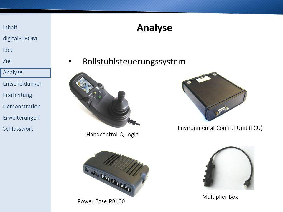Analyse Rollstuhlsteuerungssystem Environmental Control Unit (ECU)