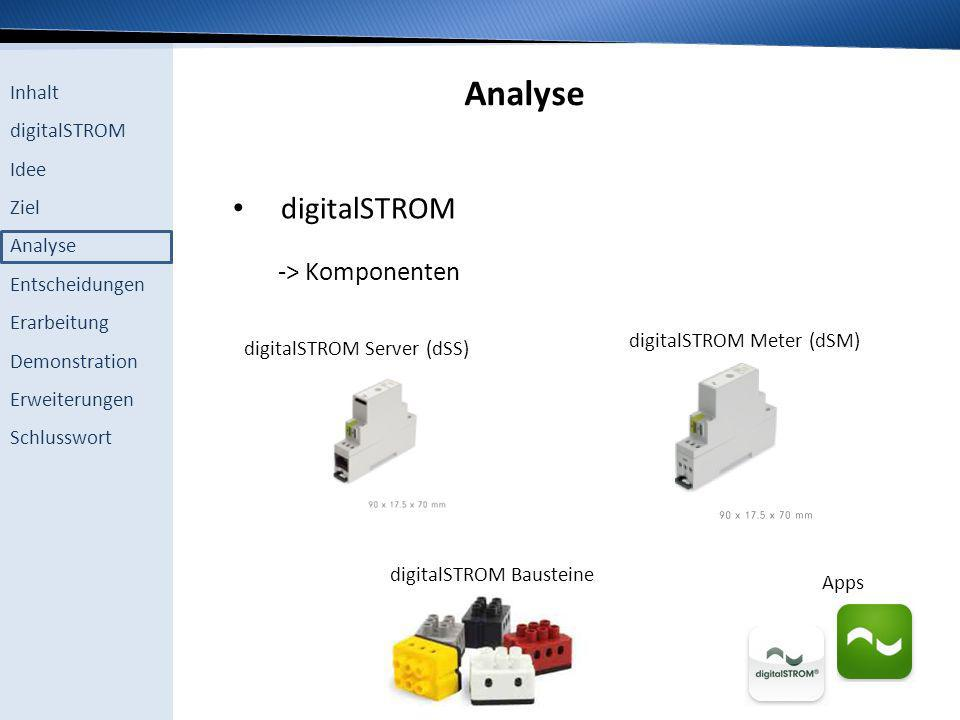 Analyse digitalSTROM -> Komponenten digitalSTROM Meter (dSM)