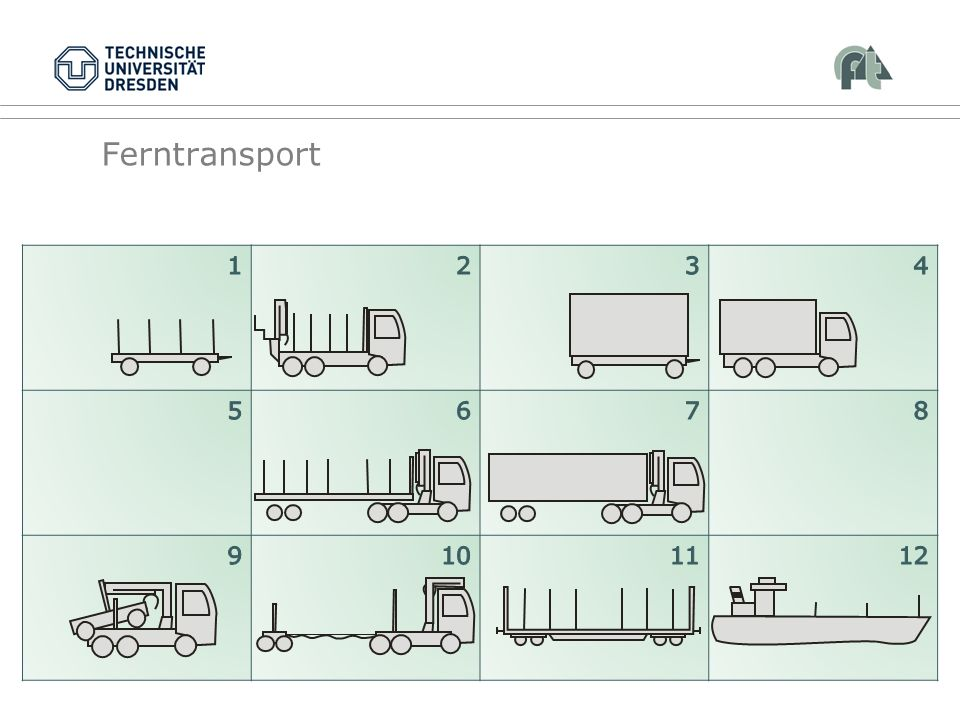 Ferntransport