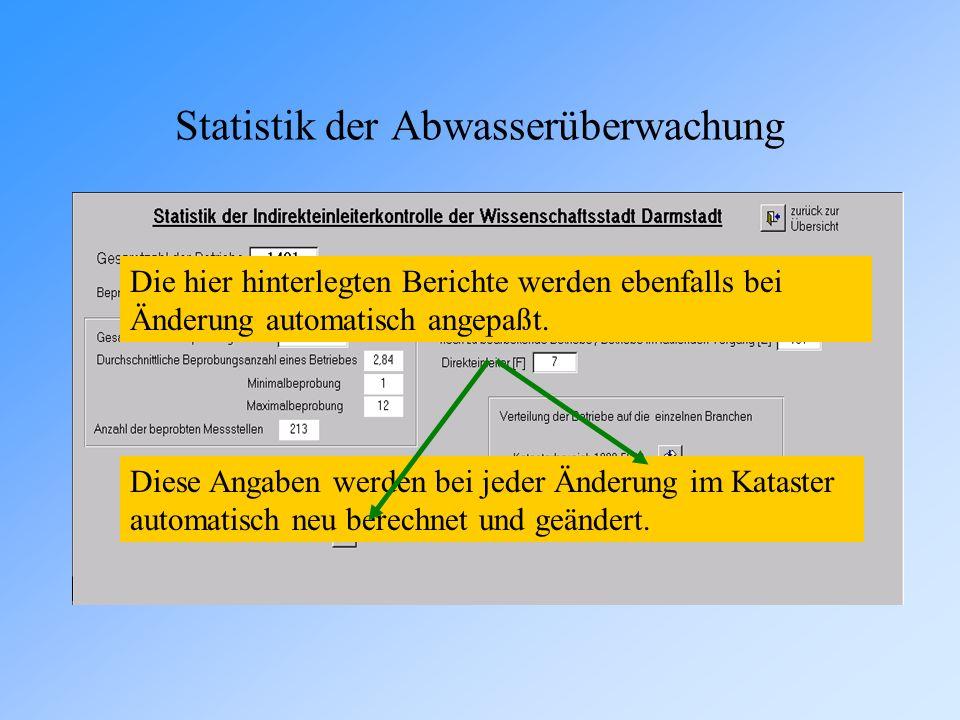 Statistik der Abwasserüberwachung
