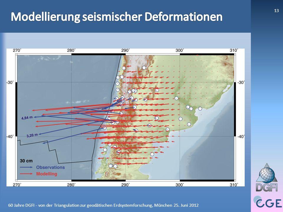 Modellierung seismischer Deformationen
