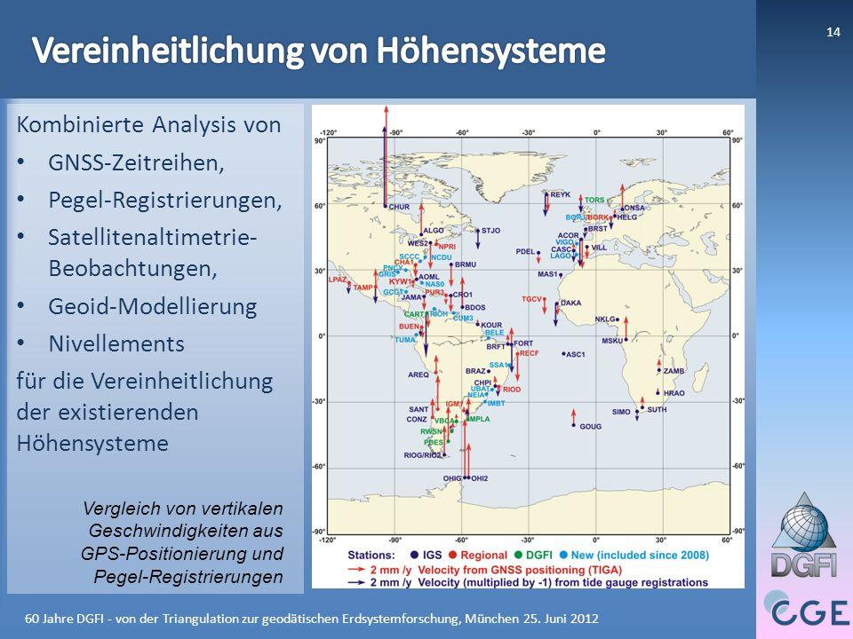 Vereinheitlichung von Höhensysteme