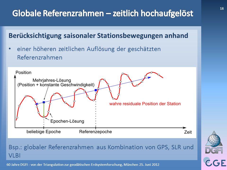 Globale Referenzrahmen – zeitlich hochaufgelöst