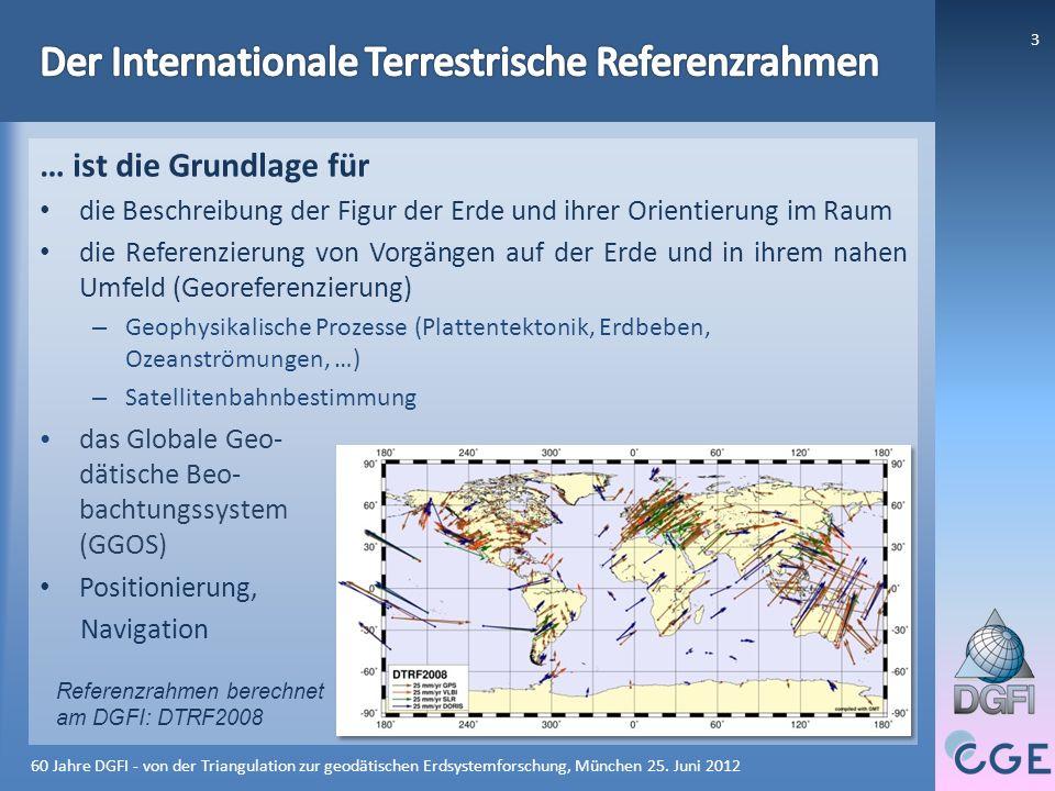 Der Internationale Terrestrische Referenzrahmen