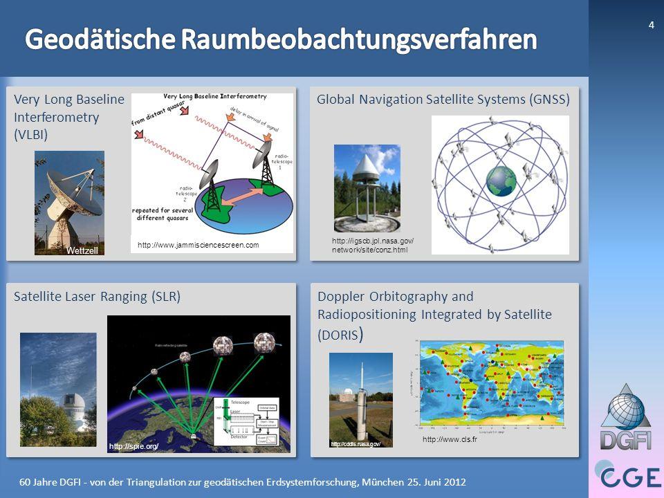 Geodätische Raumbeobachtungsverfahren