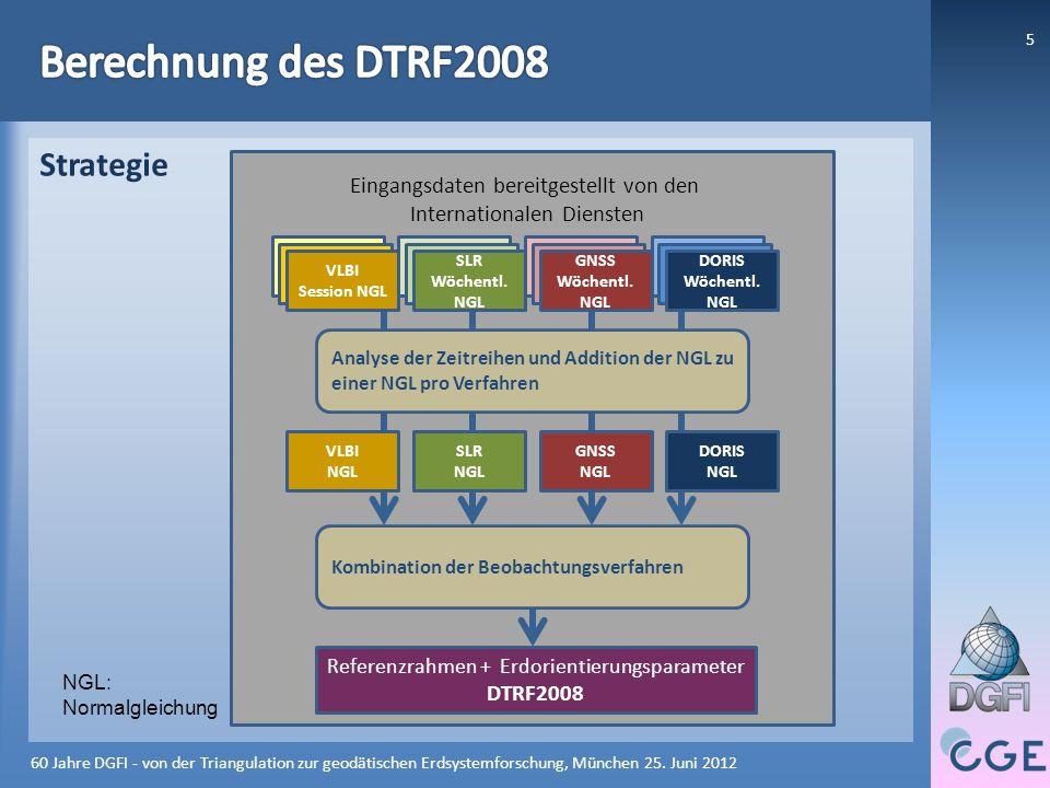 Berechnung des DTRF2008 Strategie Eingangsdaten bereitgestellt von den