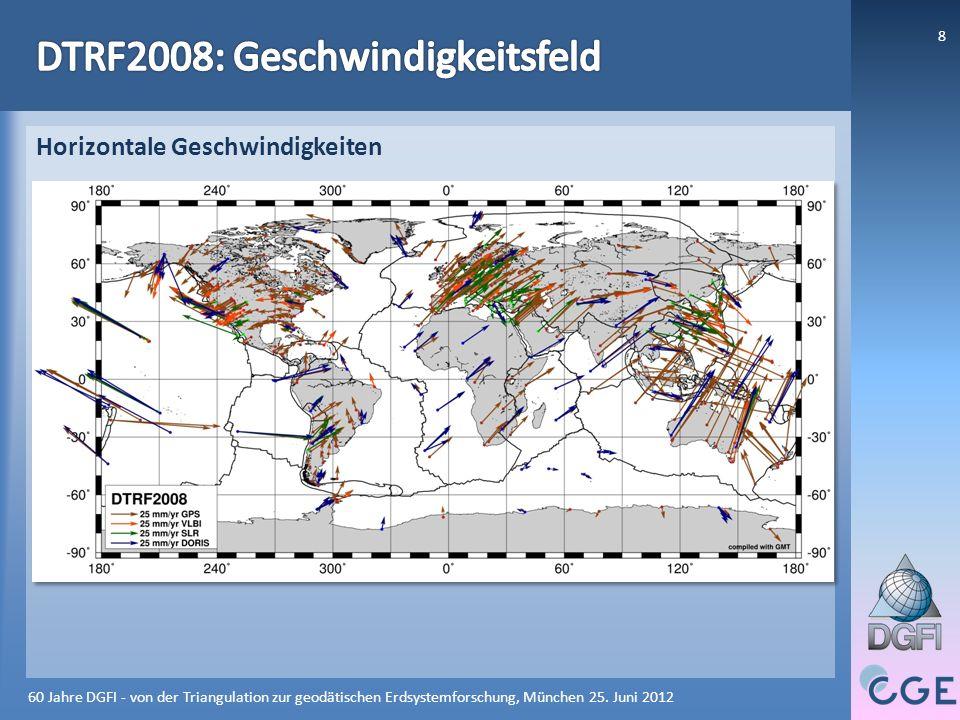 DTRF2008: Geschwindigkeitsfeld
