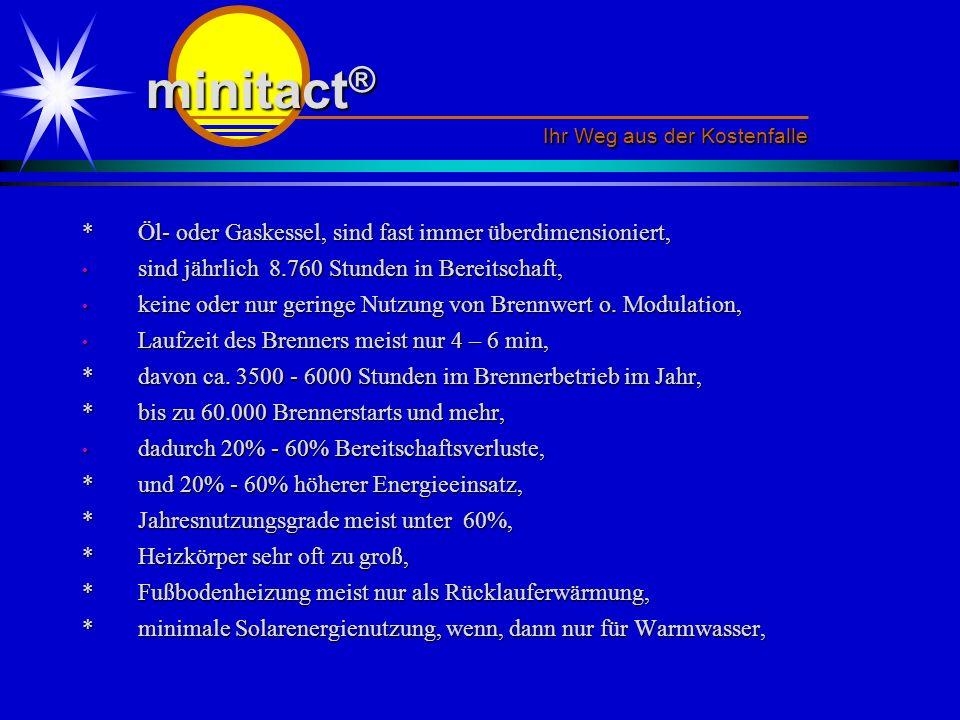 minitact® minitact ® Ihr Lizenzpartner 2 D Pirow - ppt herunterladen