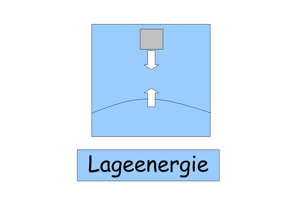 Lageenergie